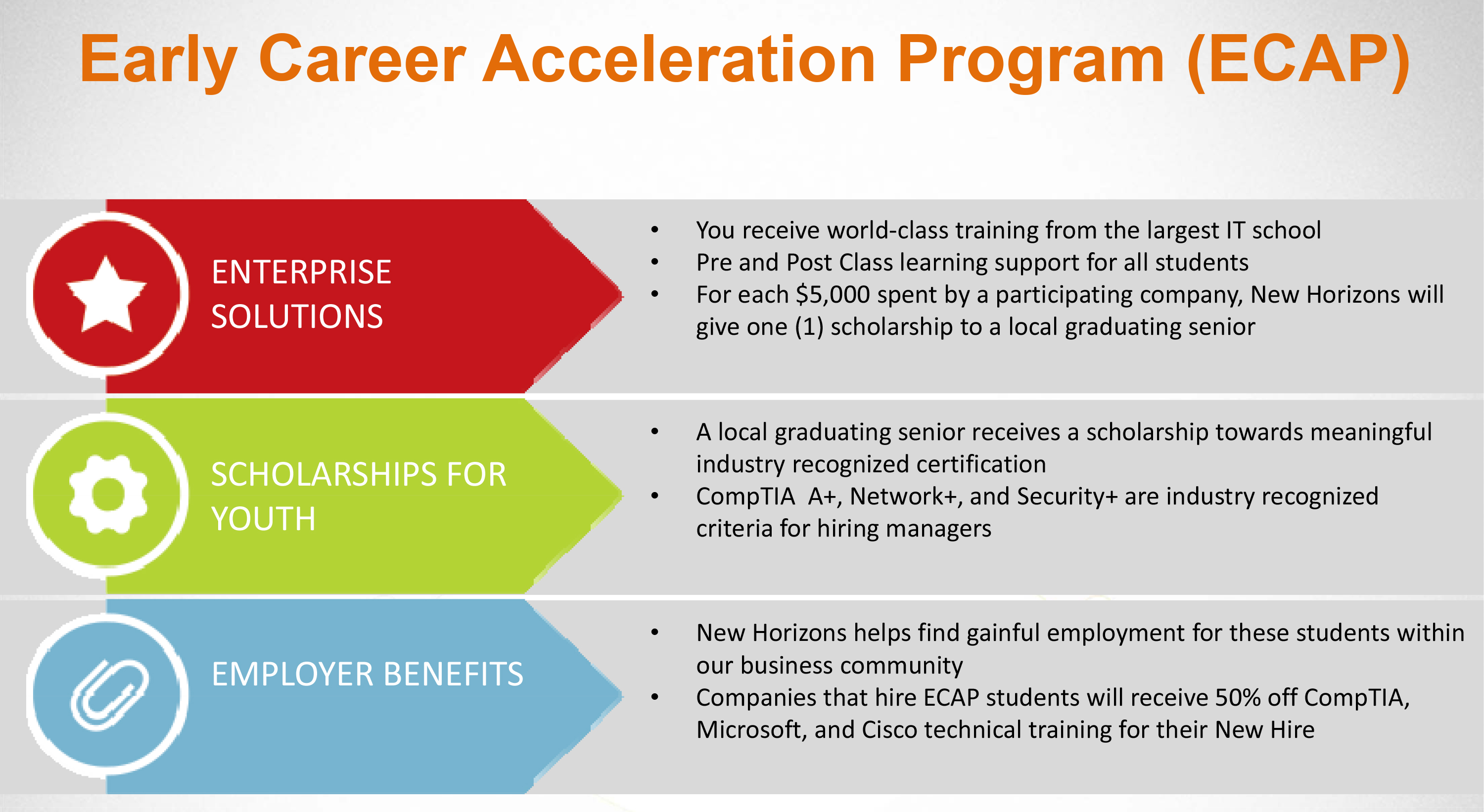 Early career acceleration program employers 1betcityfo Image collections