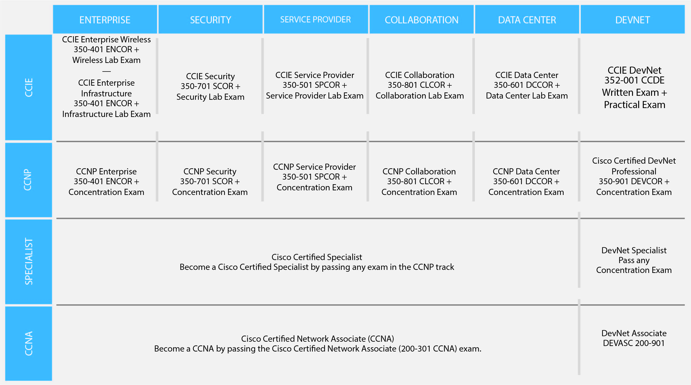 Cisco Roadmap 2019_011520