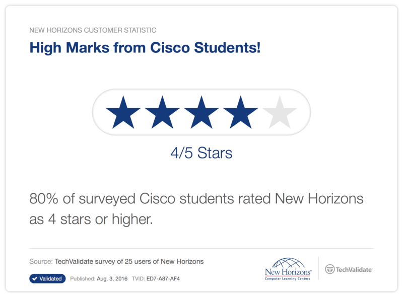 Cisco Certified Training Courses - Online & In Person | New Horizons