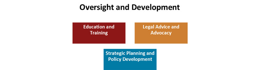 Oversight and Development